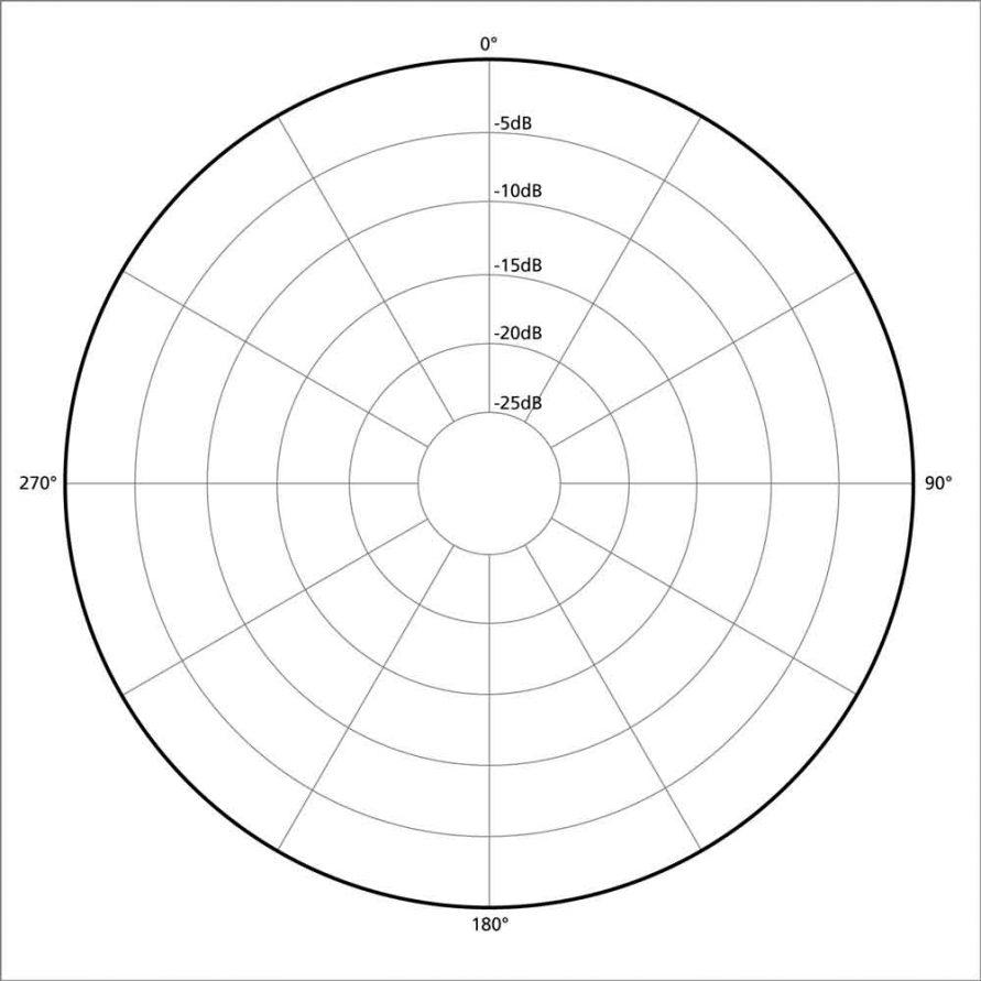 میکروفون چند جهتی چیست و الگوی قطبی آن چگونه است؟